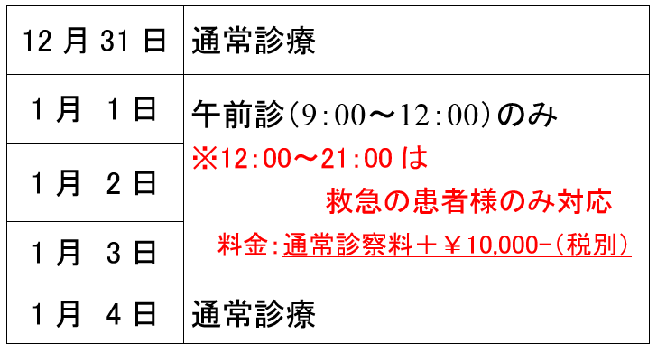 年末年始営業時間(2018)